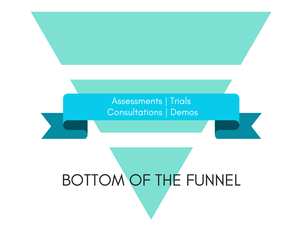 Bottom of the funnel.png