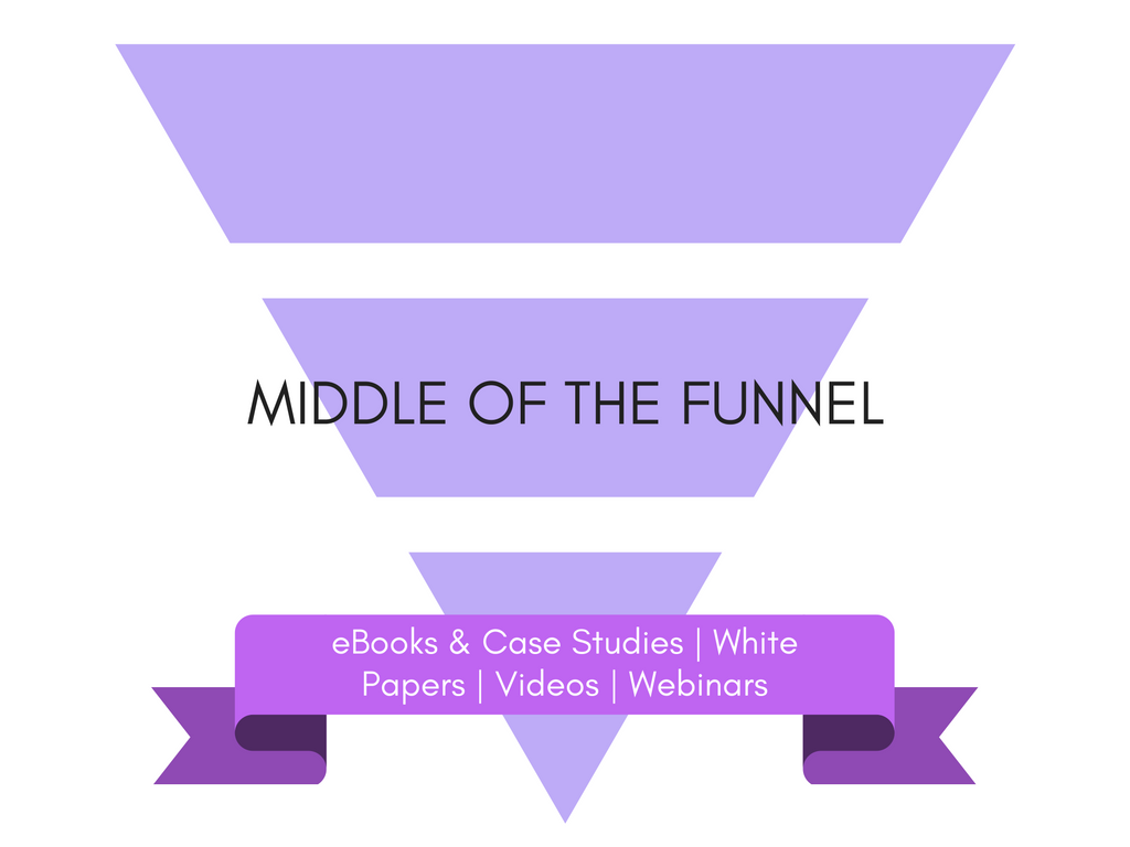 Middle of the funnel.png