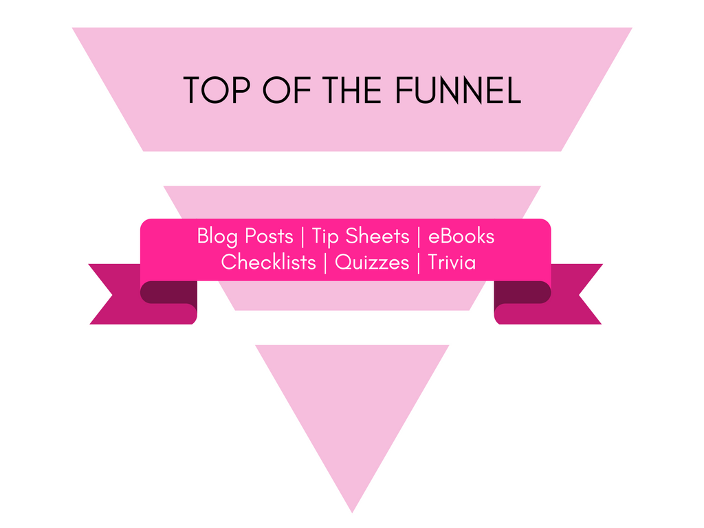 Top of the funnel.png